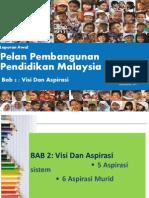 PPPM 2013-2025 Bab 2.pptx