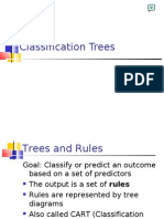8.Classification Tree