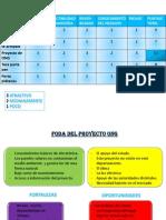 Ideas de Negocios (1)