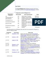 List of Philippine laws.doc