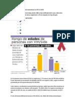 Casos de VIH