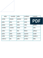 lh ou nh tabela de distinção fonética