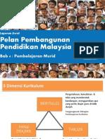 PPPM 2013-2025 BAB 4