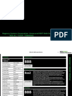 REAL 1095 Regency Centers Corp Case Study Debt Issuance Analysis