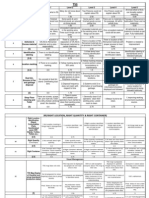 5S evaluation Criteria_updated MI-10.pptx