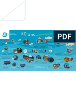 Cinquante Port Cros