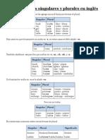 Los sustantivos singulares y plurales en inglés