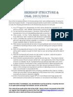 kisac membership structure 2013 - propsal