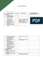 Checklist Inspeksi Javaplant