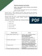 47885463 Prosedur Diagnosis Ortodonti Edit