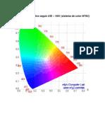 Diagrama Cromático según CIE.pdf