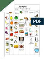 Lexique - Les Ustensiles de Cuisine on