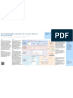 Multi-Stakeholder Utilization of a Clinical Domain (Poster)