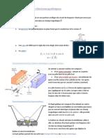 Chapitre 5 Forces Electromagnetique