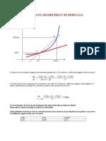 Significato geometrico di derivata