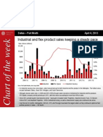 Industrial and flex product sales transactions steady in Dallas - Fort Worth