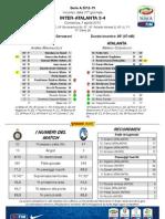 Inter Atalanta PostPartita