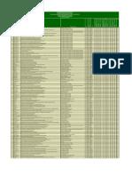 investigacion_psicologia_organizacional.xlsx