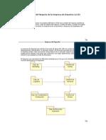 Modelado Del Negocio de La Empresa de Deportes Lsi 03