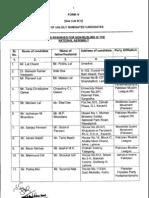 AcceptedCandidatesNA-M.pdf
