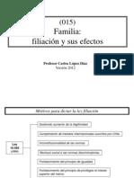 (015) Familia filiación y sus efectos