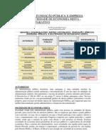 AUTARQUIA X FUNDAÇÃO PÚBLICA X EMPRESA PÚBLICA X SOCIEDADE DE ECONOMIA MISTA