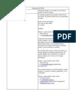Formularioa Base de Datos