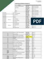 Planning CC1 Semestre Printemps 2013