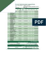 REPORTE DE CERTIFICADO ANALÍTICO.doc