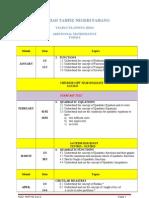 RPT addmathsf4[11]