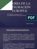 TEORÍA DE LA INTEGRACIÓN EUROPEA