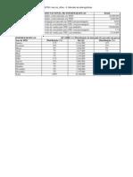 Planilhas Orçamento Empresarial