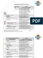 ISO 50001 Correspondence Table for eGuide
