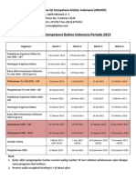 Kalender UKDI_2013 ujian kompetensi dokter indonesia