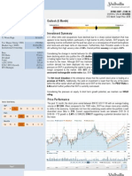 Boston Properties (BXP) - Investment Analysis