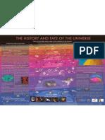 History of universe-chart