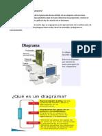 Diferencias Entre Diagrama y Organigrama