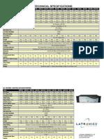 Irm Specs Table