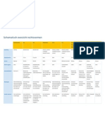 schema overzicht rechtsvormen 2010 tcm14-269154