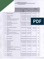 Laporan Realisasi Anggaran Kota Makassar 2012