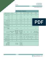 Media Technical Resources Fact Sheets Fibers FactSheet Fabrics Fiber FabricProperties