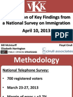 Presentation of Key Findings from a National Survey on Immigration
