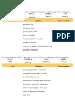 Etimos griegos (1-27)