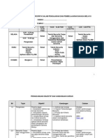 52999163 Modul Teknik Bercerita Kpki Bpg