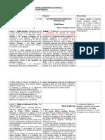 1. NOTAS SOBRE EL PROYECTO DE LEY ORGÁNICA DE TRANSPARENCIA Y ACCESSO (2012)