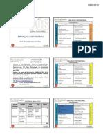 Finanças Corporativas UniBH Slides 6x1