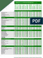 subway nutritionvalues.pdf