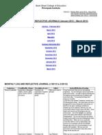 reflective journal logs - jan  2012 - mar  2013