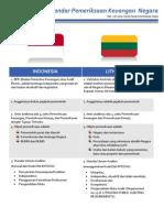Kelompok 3_Perbandingan SPKN Indonesia-Lithuania