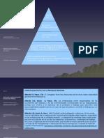 Presentacion Normatividad (en Elab)